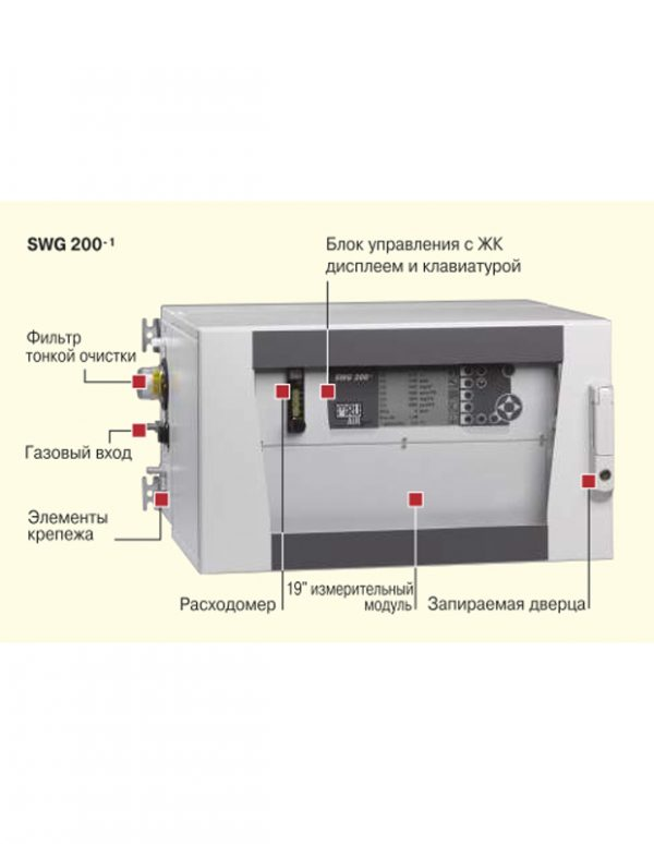 Модульная система мониторинга промышленных выбросов SWG 200-1